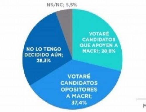 Encuesta del escenario electoral genera preocupacion en el Frente Renovador